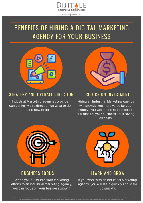 benefits of working with an industrial marketing agency