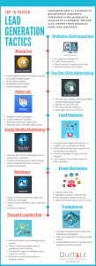Lead generation Tips Infographic