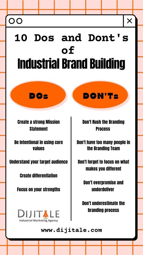 Industrial Branding Dos and Don'ts